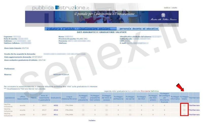 punteggio graduatorie